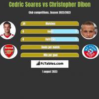 Cedric Soares vs Christopher Dibon h2h player stats