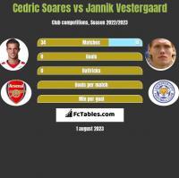 Cedric Soares vs Jannik Vestergaard h2h player stats
