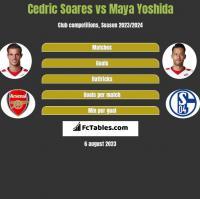Cedric Soares vs Maya Yoshida h2h player stats