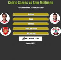 Cedric Soares vs Sam McQueen h2h player stats