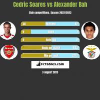 Cedric Soares vs Alexander Bah h2h player stats