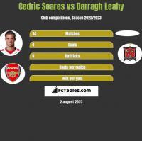 Cedric Soares vs Darragh Leahy h2h player stats