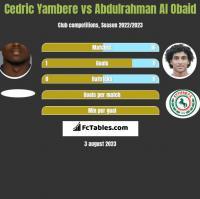 Cedric Yambere vs Abdulrahman Al Obaid h2h player stats