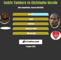 Cedric Yambere vs Christophe Herelle h2h player stats