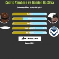 Cedric Yambere vs Damien Da Silva h2h player stats