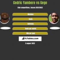 Cedric Yambere vs Gege h2h player stats