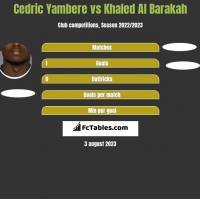 Cedric Yambere vs Khaled Al Barakah h2h player stats