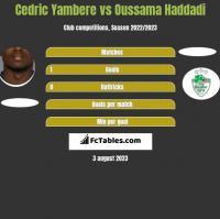 Cedric Yambere vs Oussama Haddadi h2h player stats
