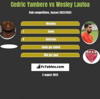 Cedric Yambere vs Wesley Lautoa h2h player stats