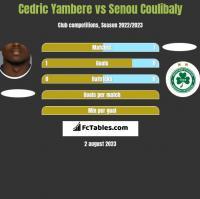 Cedric Yambere vs Senou Coulibaly h2h player stats