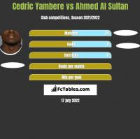Cedric Yambere vs Ahmed Al Sultan h2h player stats