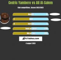 Cedric Yambere vs Ali Al-Salem h2h player stats