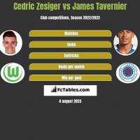 Cedric Zesiger vs James Tavernier h2h player stats