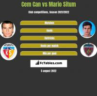 Cem Can vs Mario Situm h2h player stats