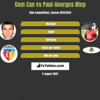 Cem Can vs Paul-Georges Ntep h2h player stats