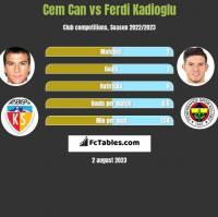 Cem Can vs Ferdi Kadioglu h2h player stats