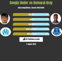 Cengiz Under vs Demarai Gray h2h player stats