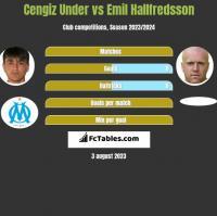 Cengiz Under vs Emil Hallfredsson h2h player stats