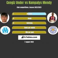 Cengiz Under vs Nampalys Mendy h2h player stats