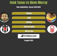 Cenk Tosun vs Glenn Murray h2h player stats