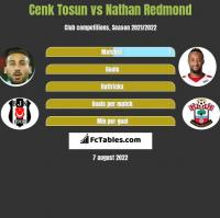 Cenk Tosun vs Nathan Redmond h2h player stats