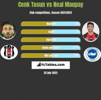 Cenk Tosun vs Neal Maupay h2h player stats