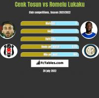Cenk Tosun vs Romelu Lukaku h2h player stats