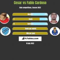 Cesar vs Fabio Cardoso h2h player stats