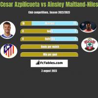 Cesar Azpilicueta vs Ainsley Maitland-Niles h2h player stats