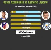 Cesar Azpilicueta vs Aymeric Laporte h2h player stats
