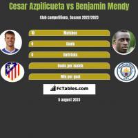 Cesar Azpilicueta vs Benjamin Mendy h2h player stats