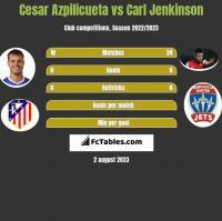 Cesar Azpilicueta vs Carl Jenkinson h2h player stats