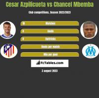 Cesar Azpilicueta vs Chancel Mbemba h2h player stats