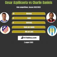 Cesar Azpilicueta vs Charlie Daniels h2h player stats