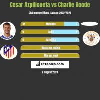 Cesar Azpilicueta vs Charlie Goode h2h player stats