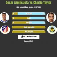 Cesar Azpilicueta vs Charlie Taylor h2h player stats