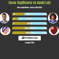 Cesar Azpilicueta vs David Luiz h2h player stats