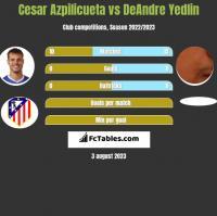 Cesar Azpilicueta vs DeAndre Yedlin h2h player stats