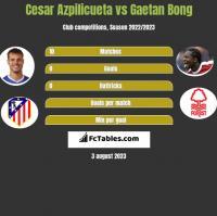 Cesar Azpilicueta vs Gaetan Bong h2h player stats
