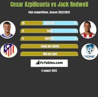 Cesar Azpilicueta vs Jack Rodwell h2h player stats