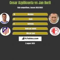 Cesar Azpilicueta vs Jan Boril h2h player stats