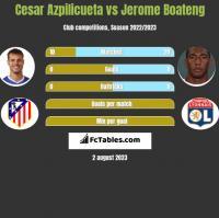 Cesar Azpilicueta vs Jerome Boateng h2h player stats