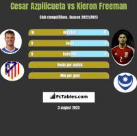 Cesar Azpilicueta vs Kieron Freeman h2h player stats