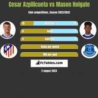 Cesar Azpilicueta vs Mason Holgate h2h player stats