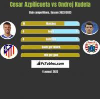 Cesar Azpilicueta vs Ondrej Kudela h2h player stats