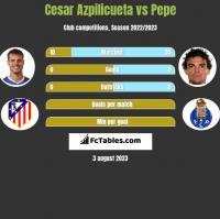 Cesar Azpilicueta vs Pepe h2h player stats