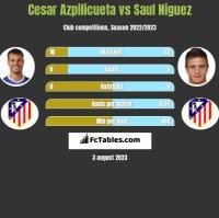 Cesar Azpilicueta vs Saul Niguez h2h player stats