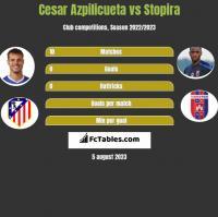 Cesar Azpilicueta vs Stopira h2h player stats