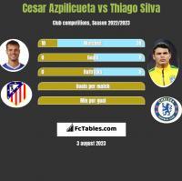 Cesar Azpilicueta vs Thiago Silva h2h player stats