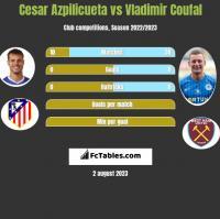 Cesar Azpilicueta vs Vladimir Coufal h2h player stats